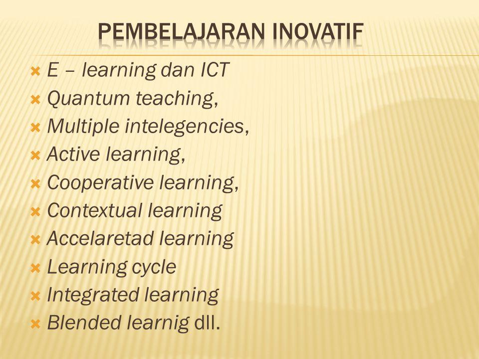 Pembelajaran inovatif