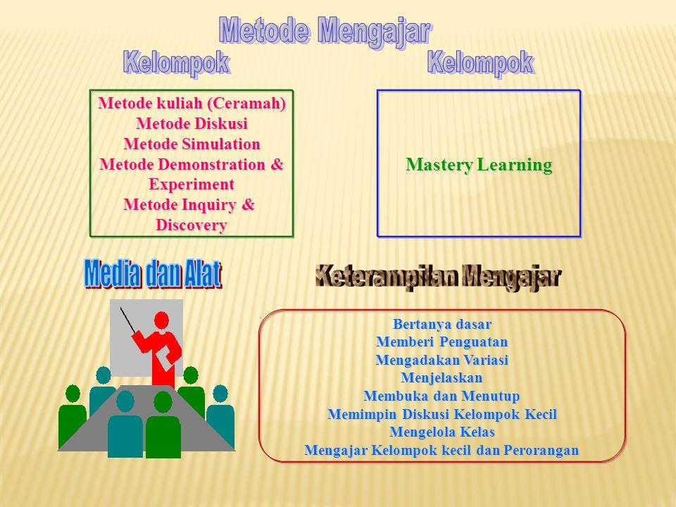 Metode Mengajar Media dan Alat Kelompok Kelompok Mastery Learning