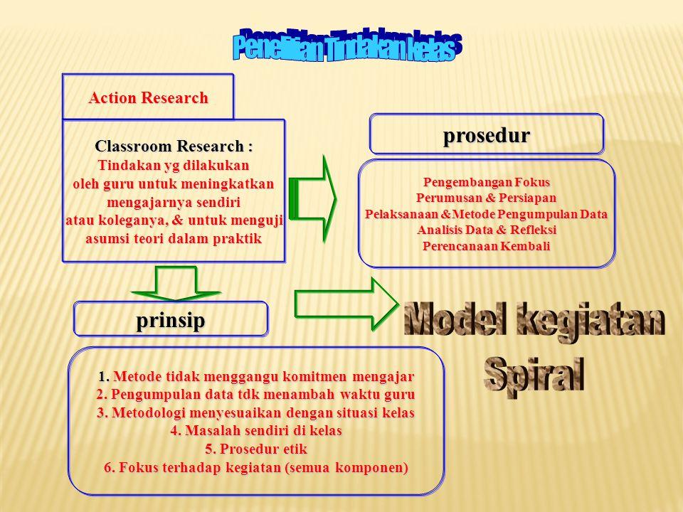 Model kegiatan Spiral prosedur prinsip Penelitian Tindakan kelas