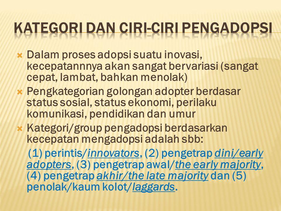 Kategori dan Ciri-Ciri Pengadopsi