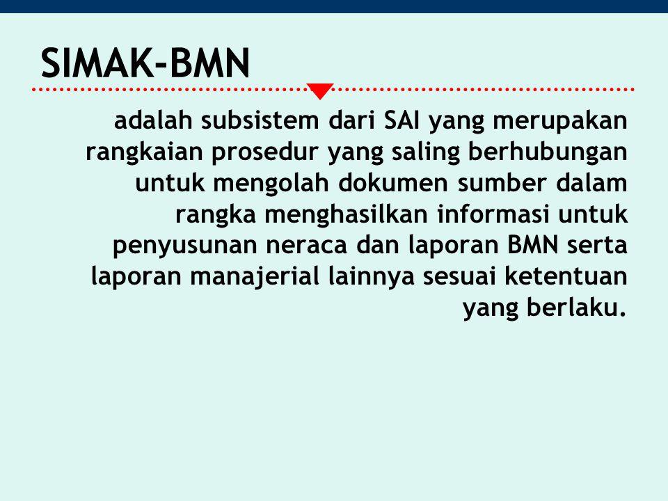 SIMAK-BMN