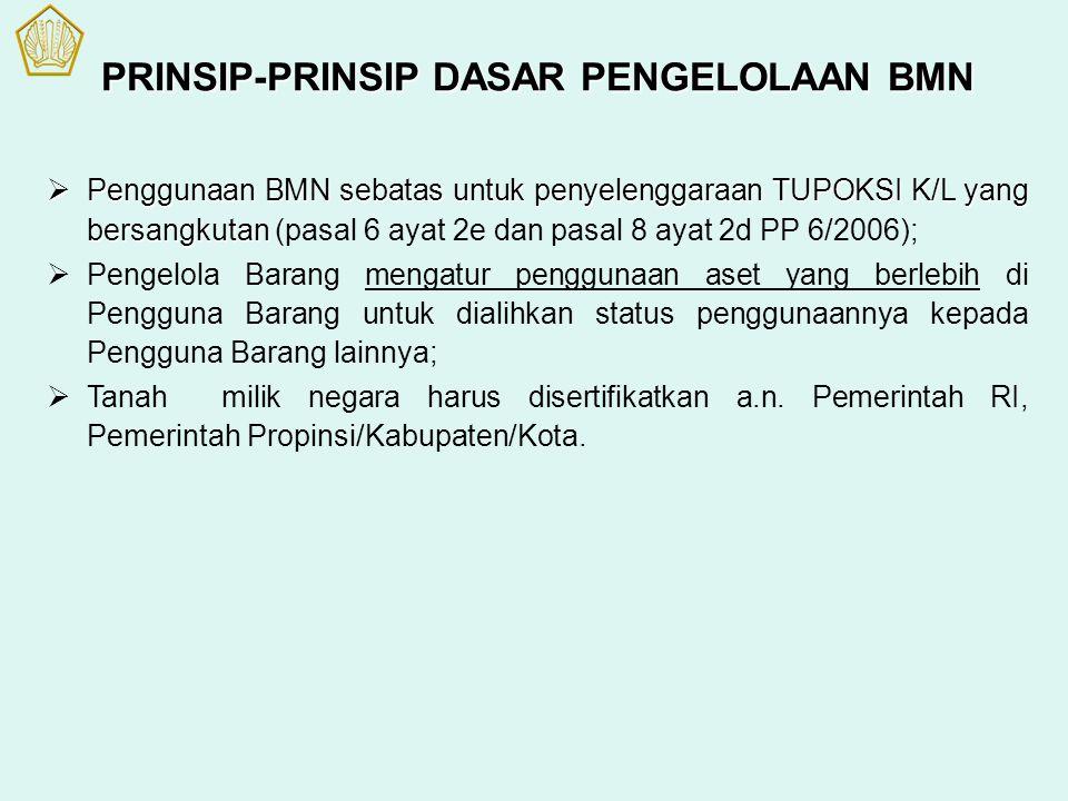 PRINSIP-PRINSIP DASAR PENGELOLAAN BMN