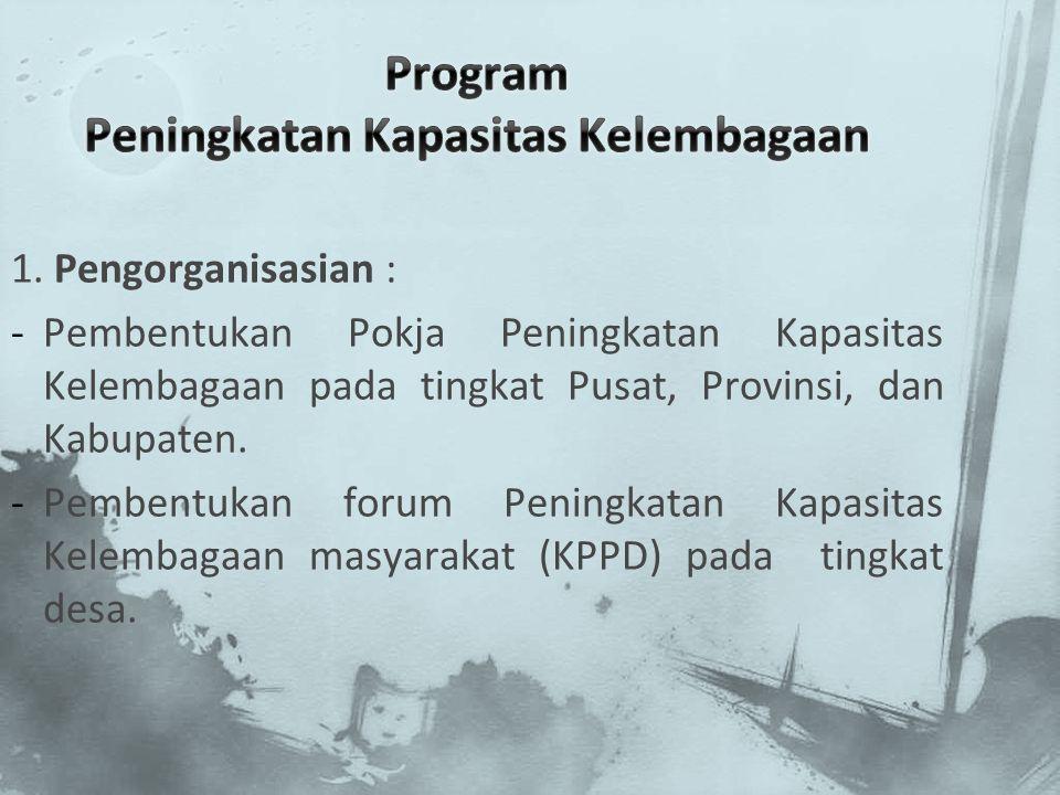 Program Peningkatan Kapasitas Kelembagaan