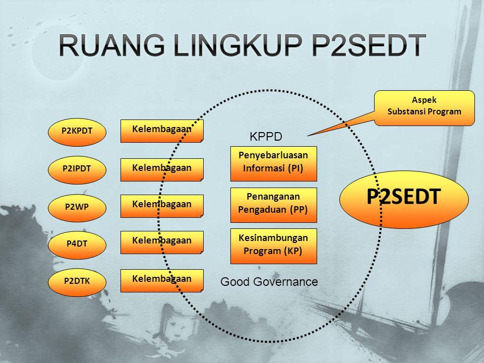 Penanganan Pengaduan (PP) Kesinambungan Program (KP)