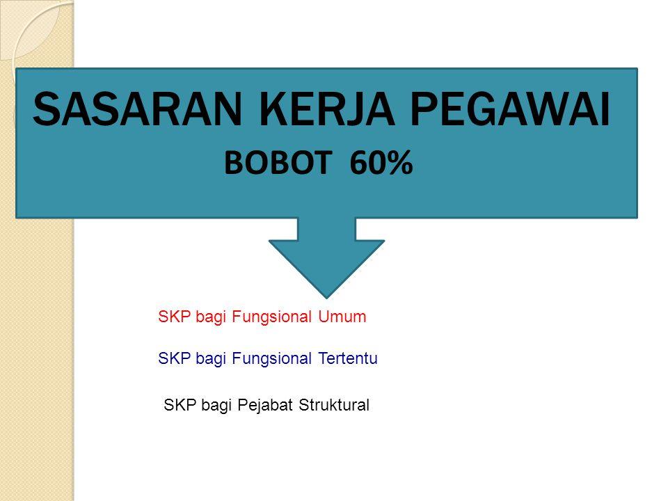 SASARAN KERJA PEGAWAI BOBOT 60% SKP bagi Fungsional Umum