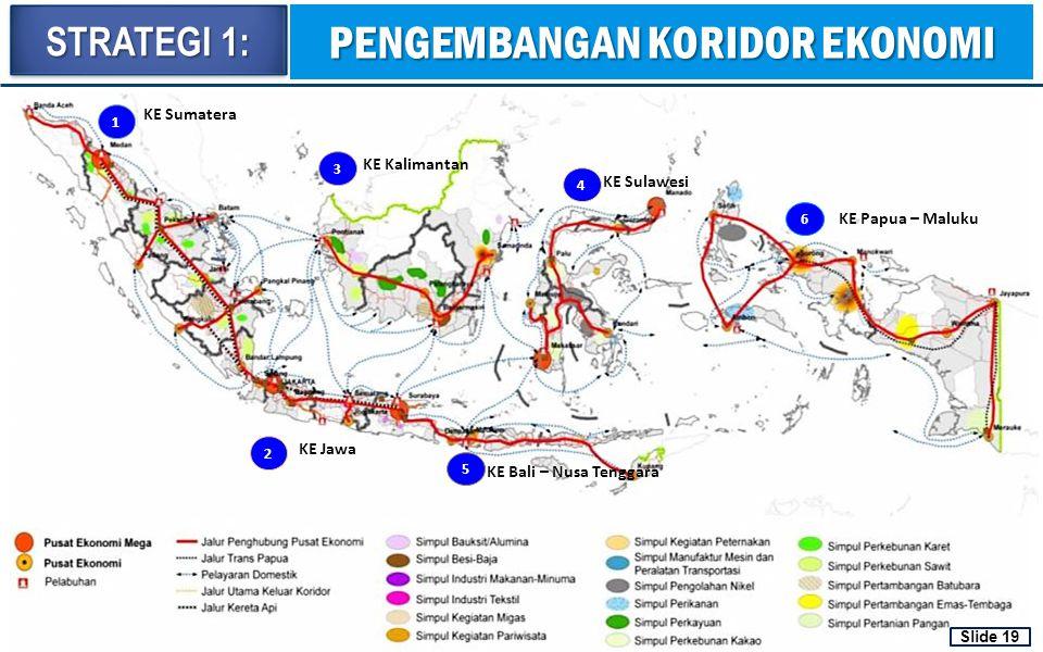 Perluasan sebaran KPI ke luar Jawa !!!