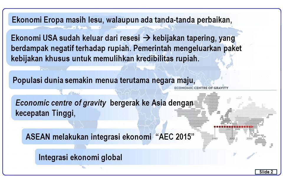 INDONESIA HARUS MENINGKATKAN DAYA SAING