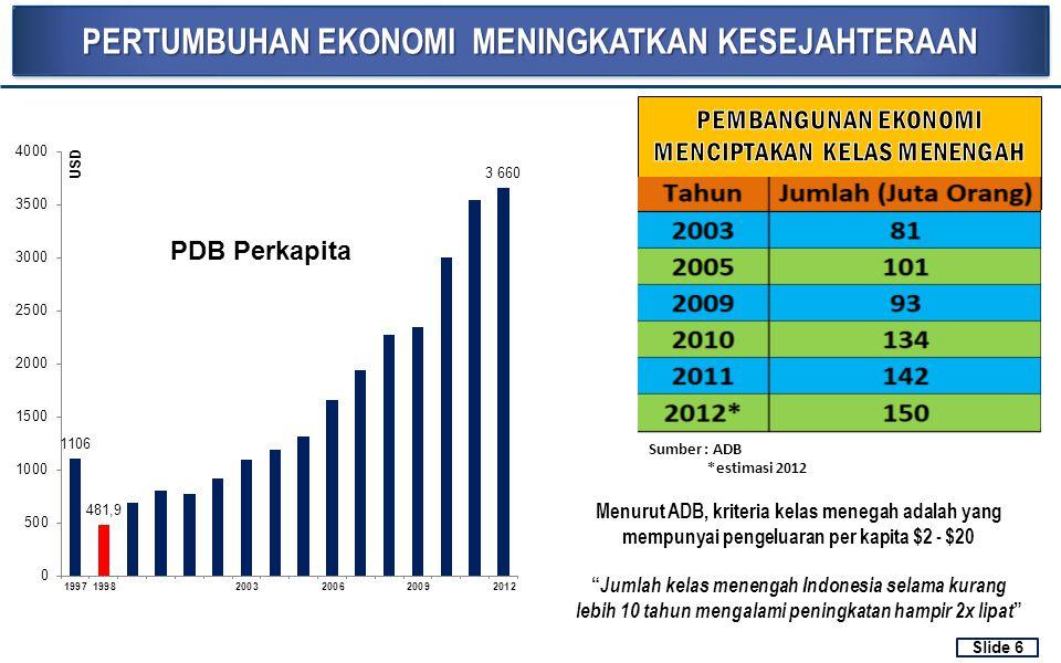 INDONESIA SUDAH MENJADI PERINGKAT 16 BESAR DUNIA