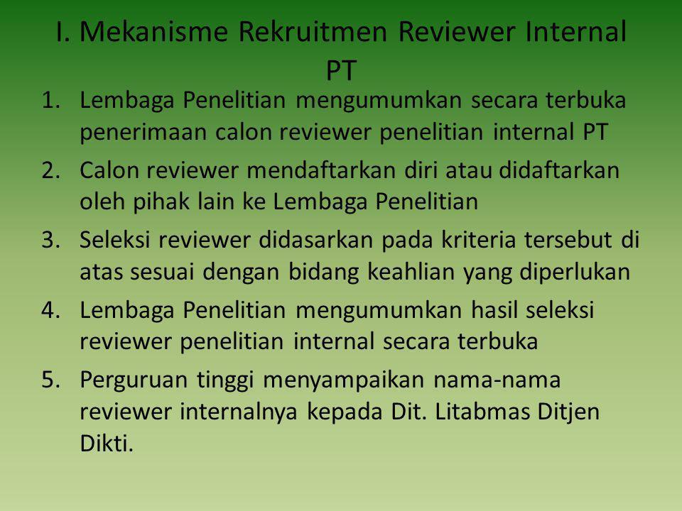 I. Mekanisme Rekruitmen Reviewer Internal PT