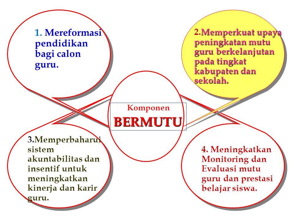 BERMUTU 1. Mereformasi pendidikan bagi calon guru.