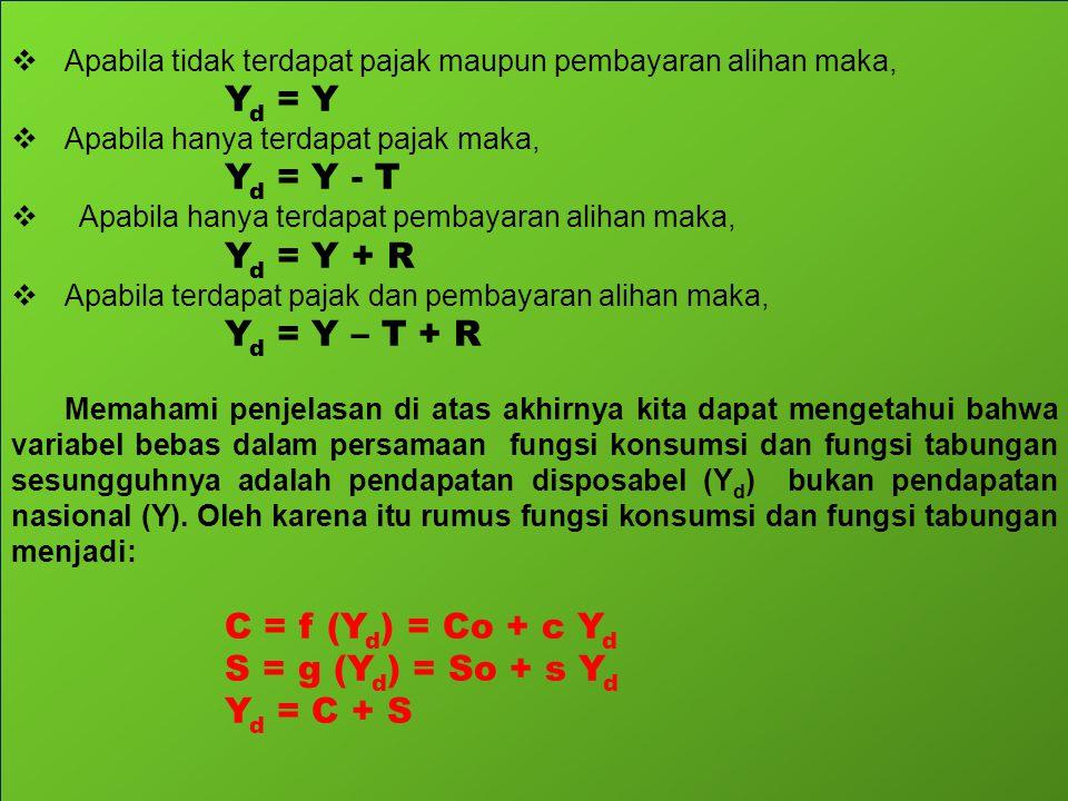 Yd = Y Yd = Y - T Yd = Y + R Yd = Y – T + R C = f (Yd) = Co + c Yd