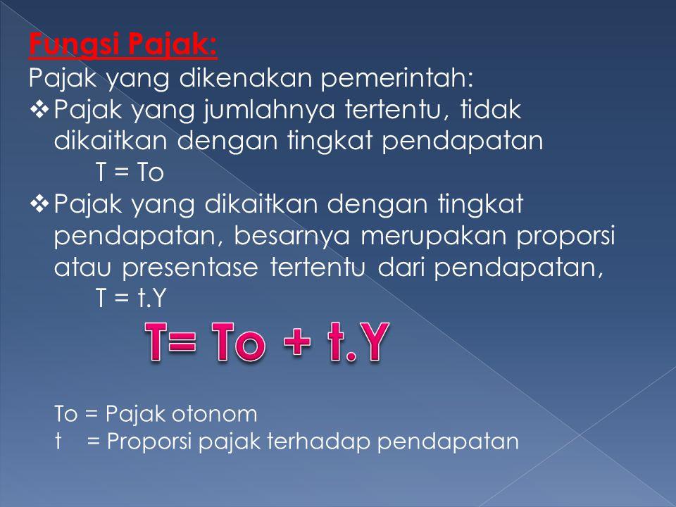 T= To + t.Y Fungsi Pajak: Pajak yang dikenakan pemerintah: