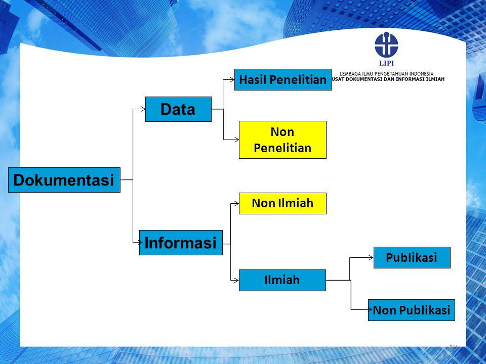 Data Dokumentasi Informasi