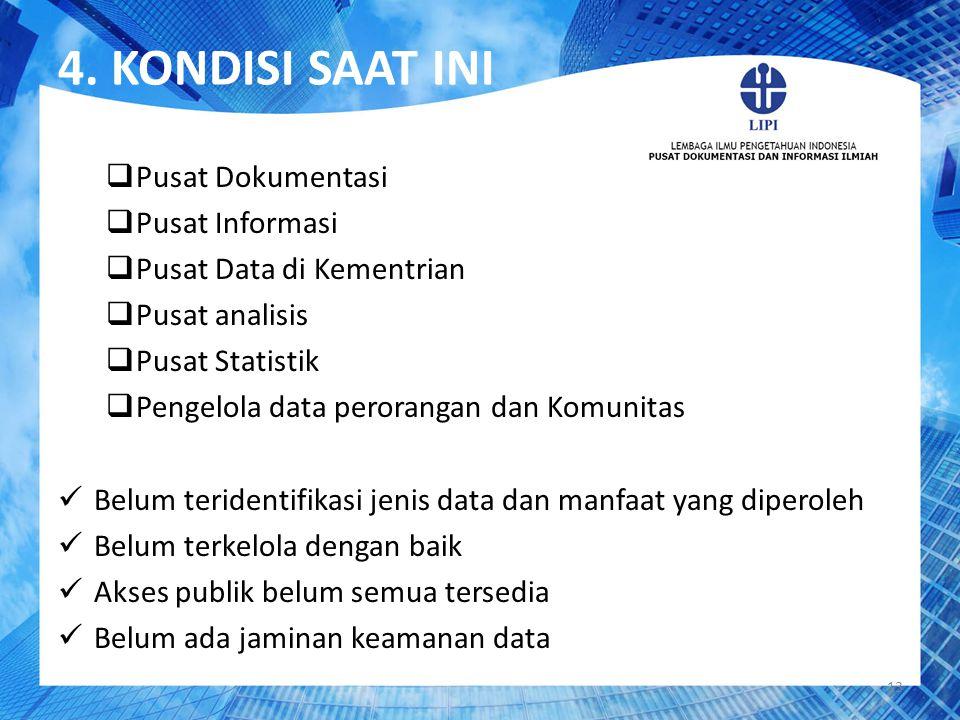 4. KONDISI SAAT INI Pusat Dokumentasi Pusat Informasi