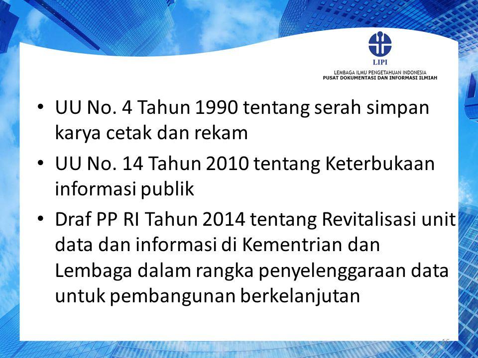 UU No. 4 Tahun 1990 tentang serah simpan karya cetak dan rekam