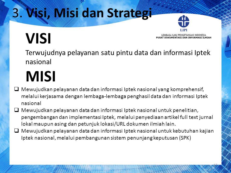 VISI MISI 3. Visi, Misi dan Strategi