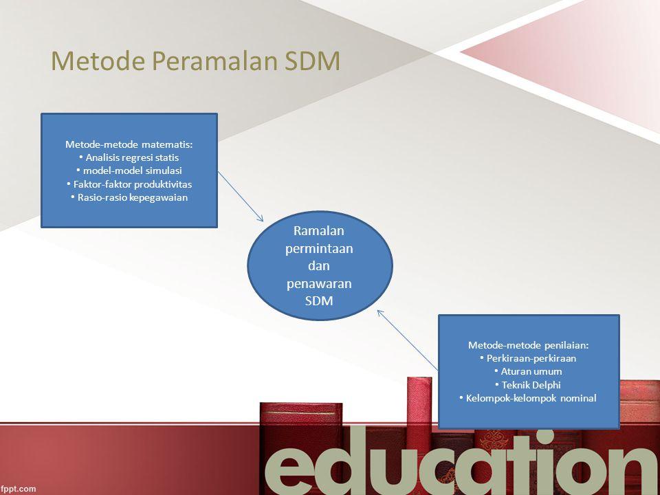 Metode Peramalan SDM Ramalan permintaan dan penawaran SDM