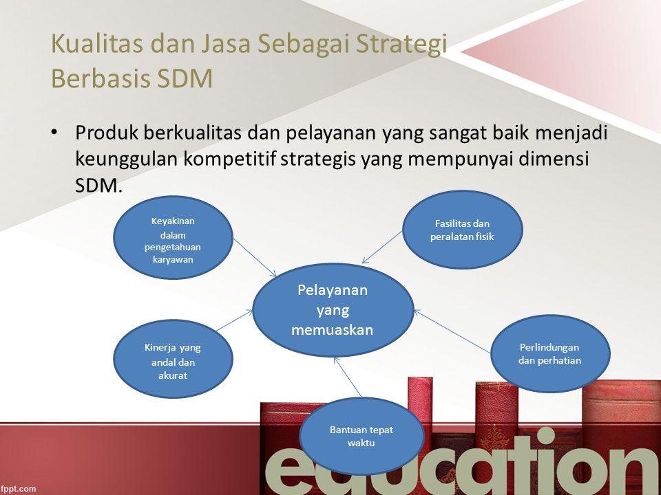 Kualitas dan Jasa Sebagai Strategi Berbasis SDM