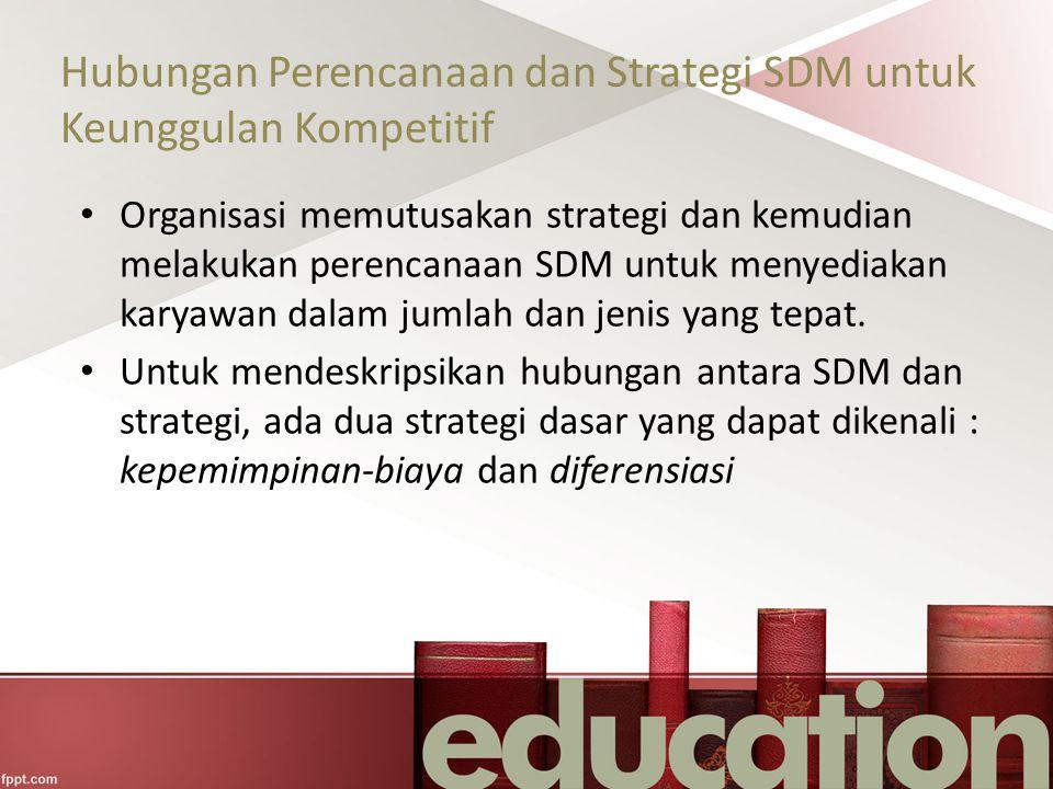 Hubungan Perencanaan dan Strategi SDM untuk Keunggulan Kompetitif