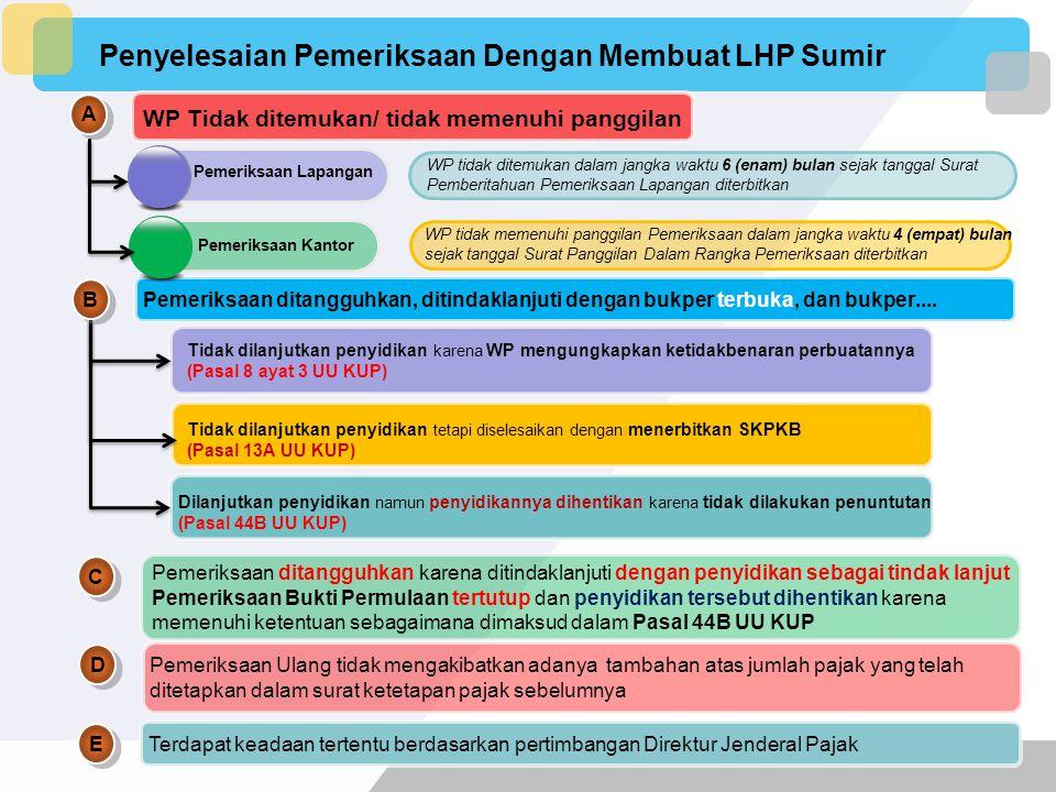 Penyelesaian Pemeriksaan Dengan Membuat LHP Sumir