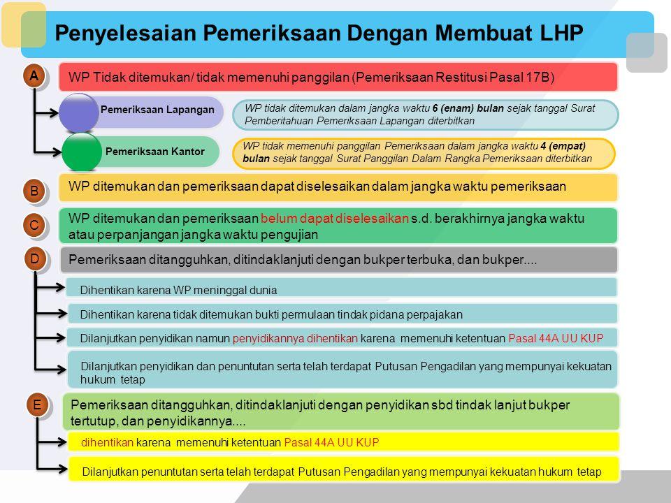 Penyelesaian Pemeriksaan Dengan Membuat LHP
