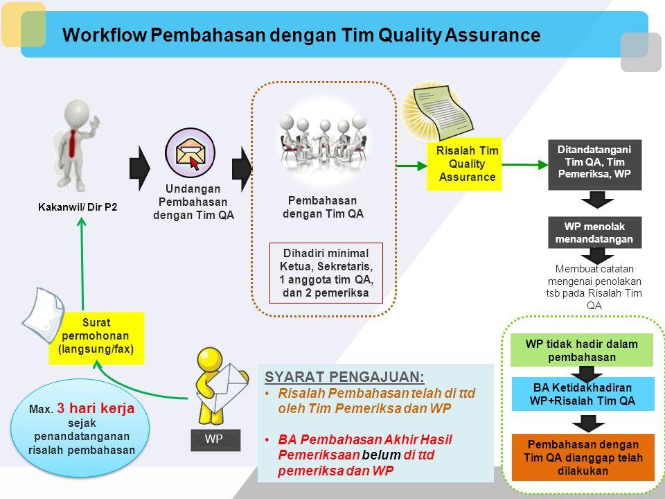 Workflow Pembahasan dengan Tim Quality Assurance