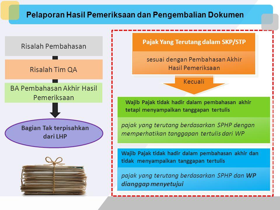 Pajak Yang Terutang dalam SKP/STP Bagian Tak terpisahkan dari LHP