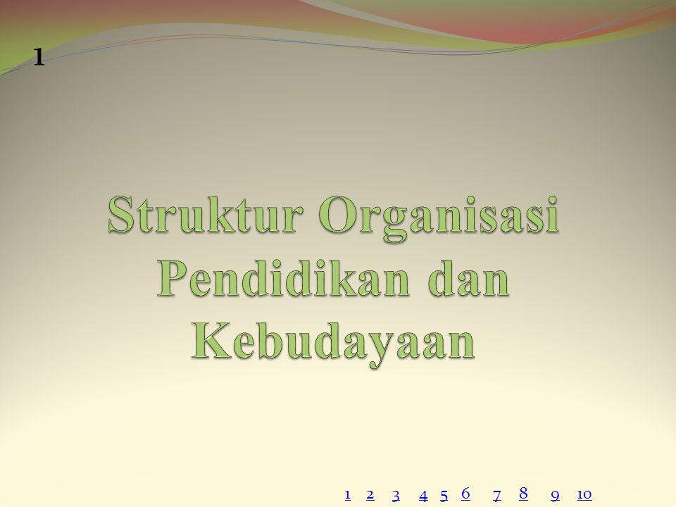 Struktur Organisasi Pendidikan dan Kebudayaan