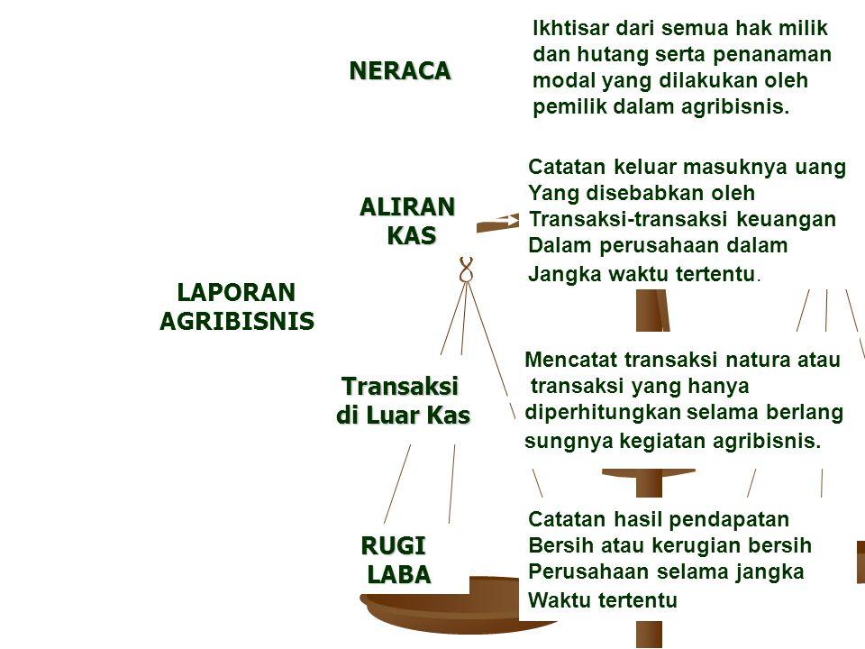 NERACA ALIRAN KAS LAPORAN AGRIBISNIS Transaksi di Luar Kas RUGI LABA