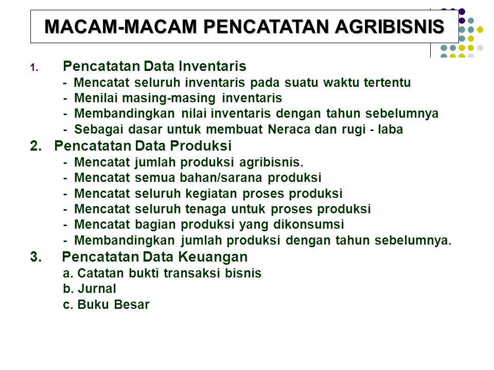 MACAM-MACAM PENCATATAN AGRIBISNIS