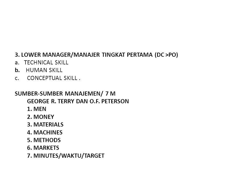 3. LOWER MANAGER/MANAJER TINGKAT PERTAMA (DC >PO)