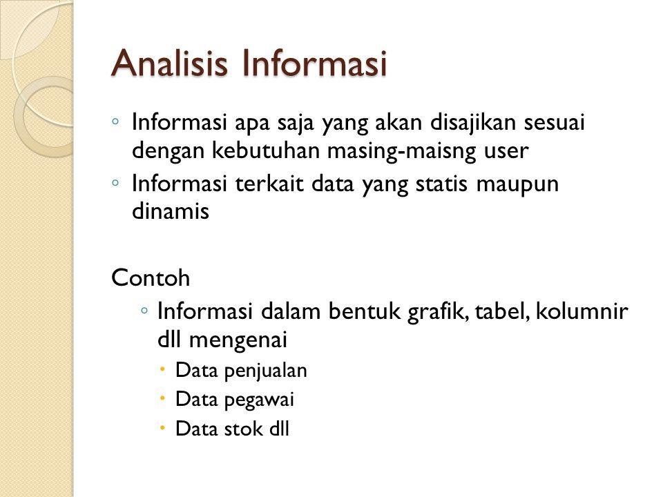 Analisis Informasi Informasi apa saja yang akan disajikan sesuai dengan kebutuhan masing-maisng user.