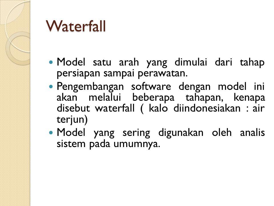 Waterfall Model satu arah yang dimulai dari tahap persiapan sampai perawatan.