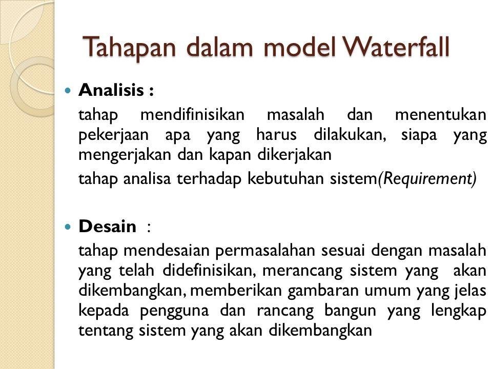 Tahapan dalam model Waterfall