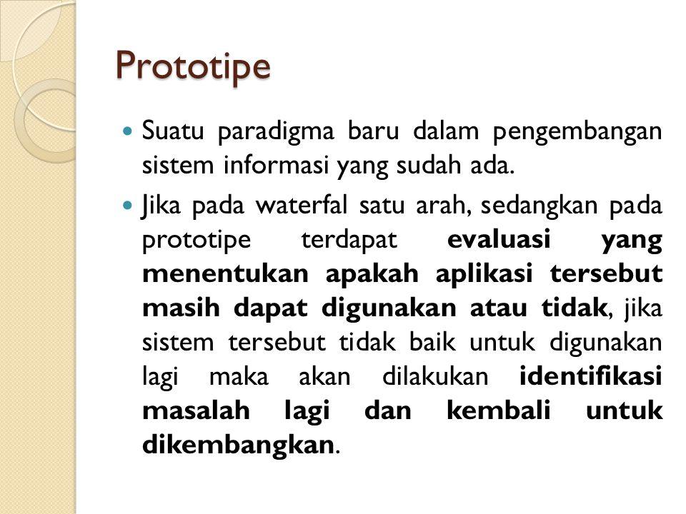 Prototipe Suatu paradigma baru dalam pengembangan sistem informasi yang sudah ada.