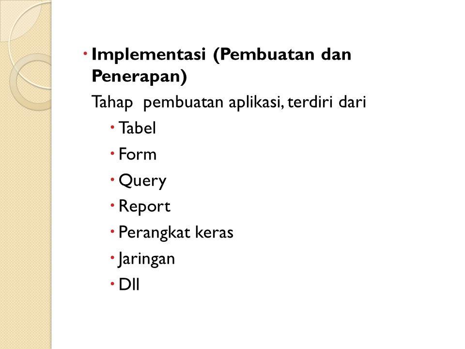 Implementasi (Pembuatan dan Penerapan)