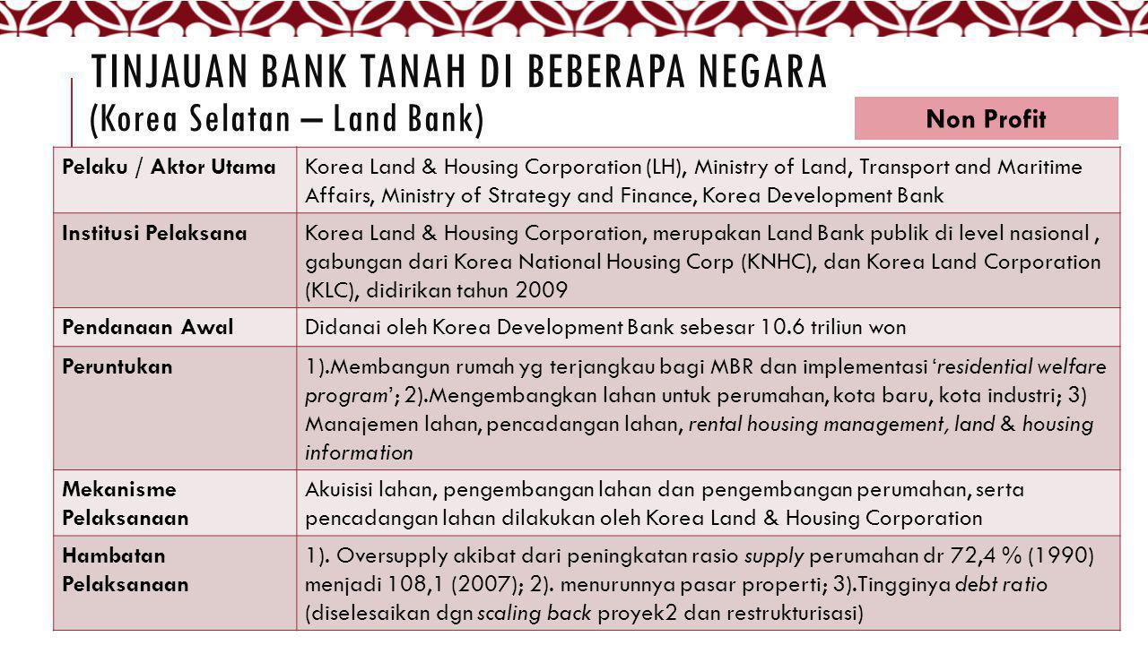 Tinjauan Bank tanah di beberapa negara (Korea Selatan – Land Bank)