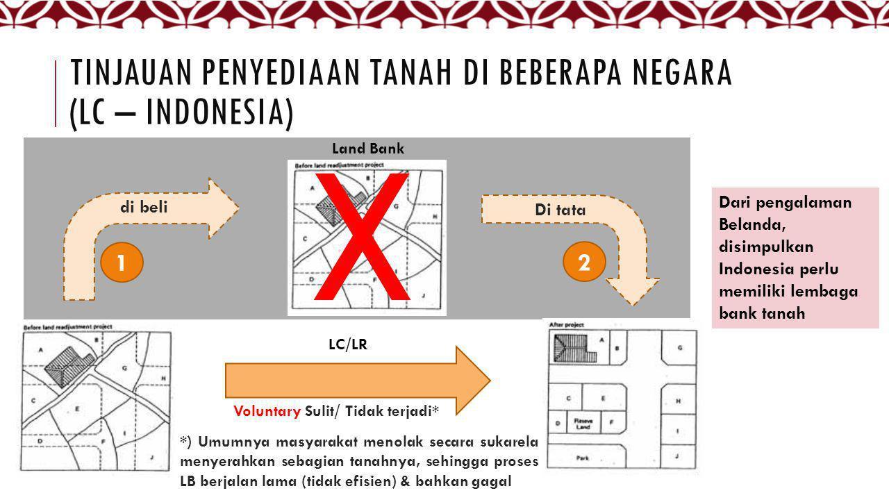 TiNJAUAN PENYEDIAAN TANAH DI BEBERAPA NEGARA (LC – INDONESIA)