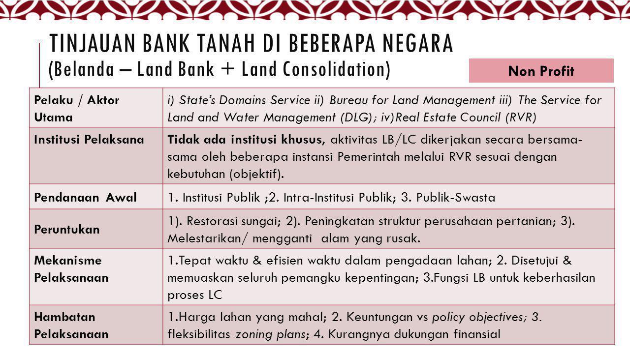 Tinjauan Bank tanah di beberapa negara (Belanda – Land Bank + Land Consolidation)