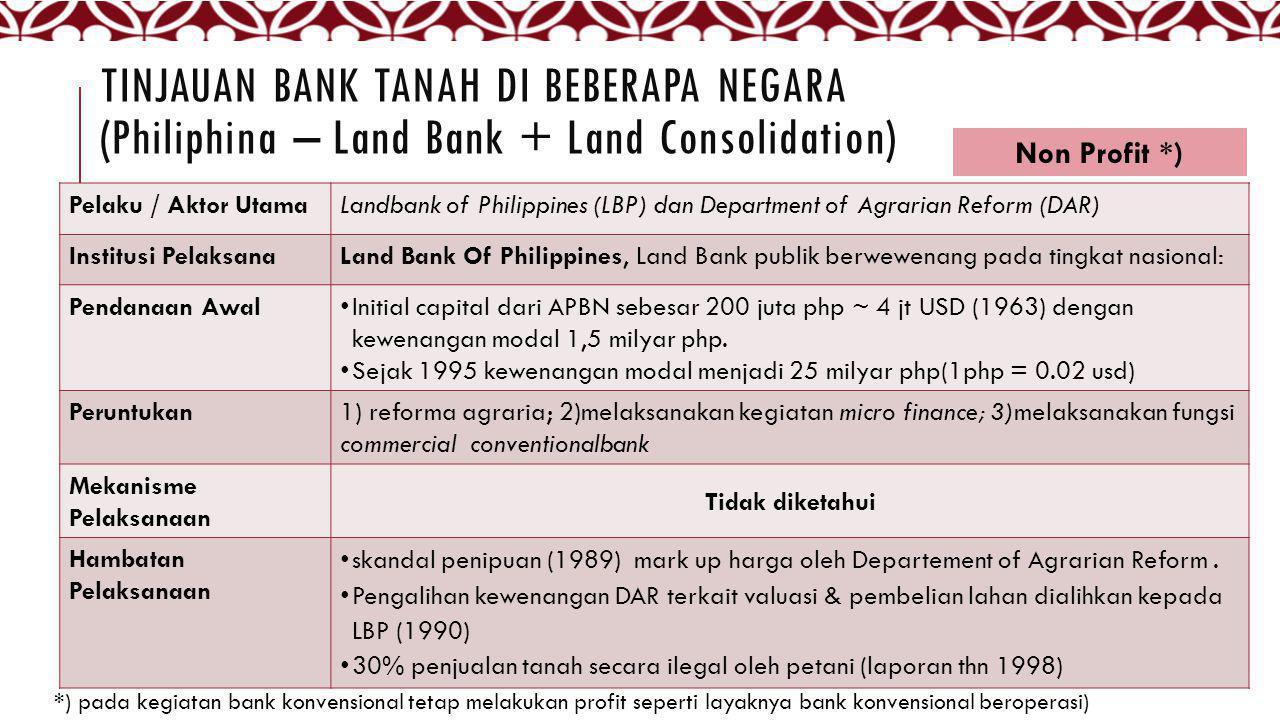 Tinjauan Bank tanah di beberapa negara (Philiphina – Land Bank + Land Consolidation)