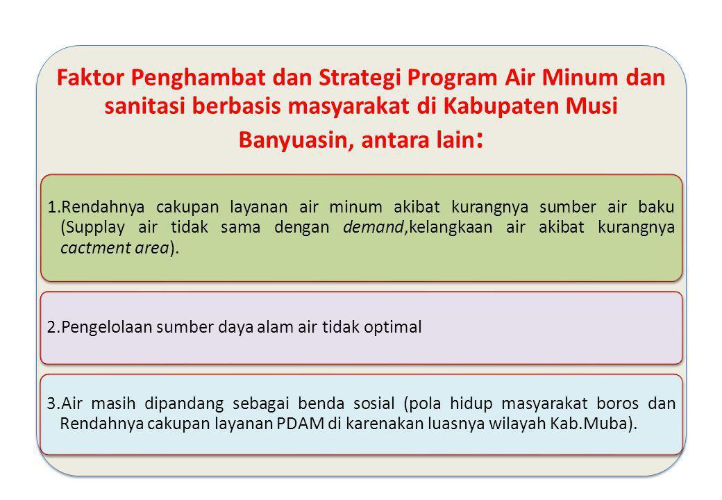 Faktor Penghambat dan Strategi Program Air Minum dan sanitasi berbasis masyarakat di Kabupaten Musi Banyuasin, antara lain: