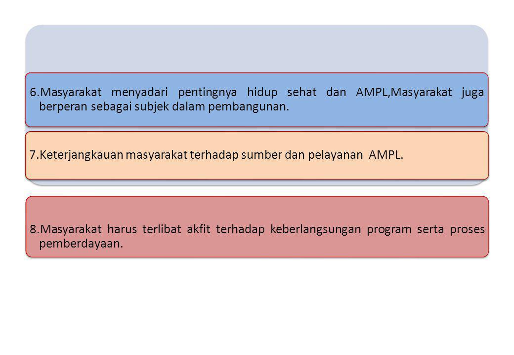 6.Masyarakat menyadari pentingnya hidup sehat dan AMPL,Masyarakat juga berperan sebagai subjek dalam pembangunan.