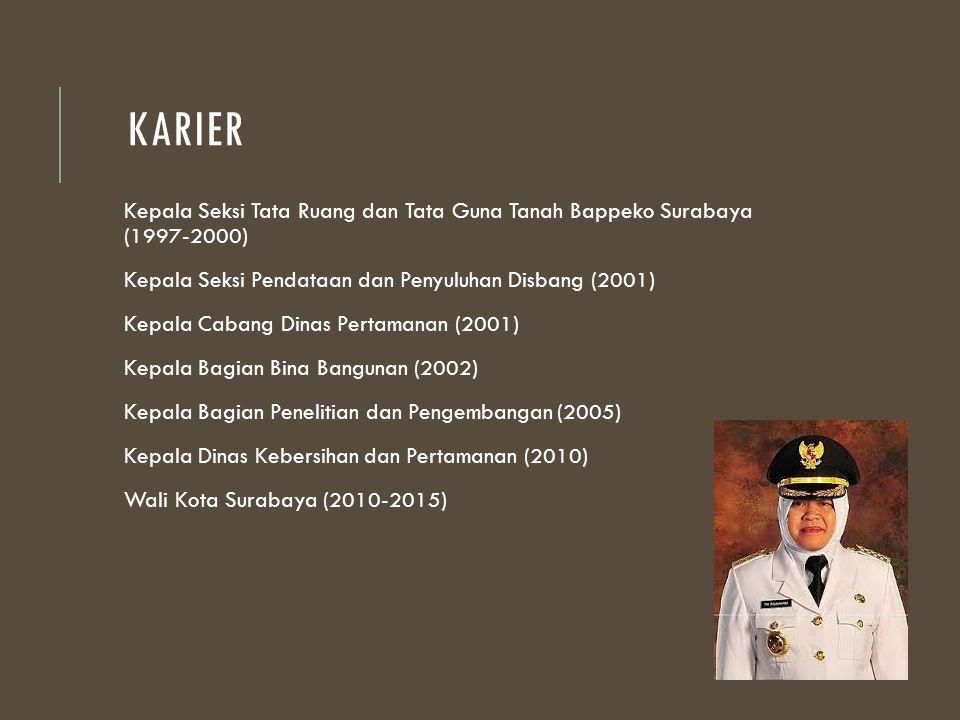 Karier Kepala Seksi Tata Ruang dan Tata Guna Tanah Bappeko Surabaya (1997-2000) Kepala Seksi Pendataan dan Penyuluhan Disbang (2001)