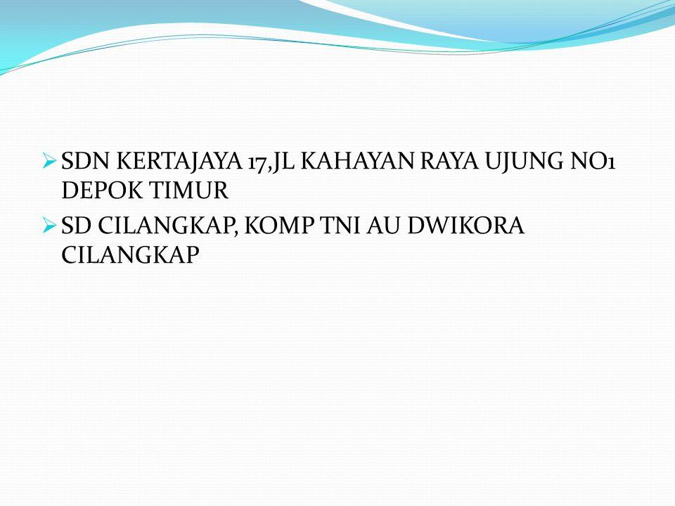 SDN KERTAJAYA 17,JL KAHAYAN RAYA UJUNG NO1 DEPOK TIMUR
