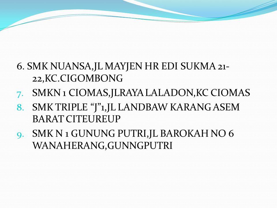 6. SMK NUANSA,JL MAYJEN HR EDI SUKMA 21-22,KC.CIGOMBONG