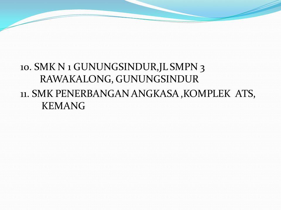 10. SMK N 1 GUNUNGSINDUR,JL SMPN 3 RAWAKALONG, GUNUNGSINDUR 11