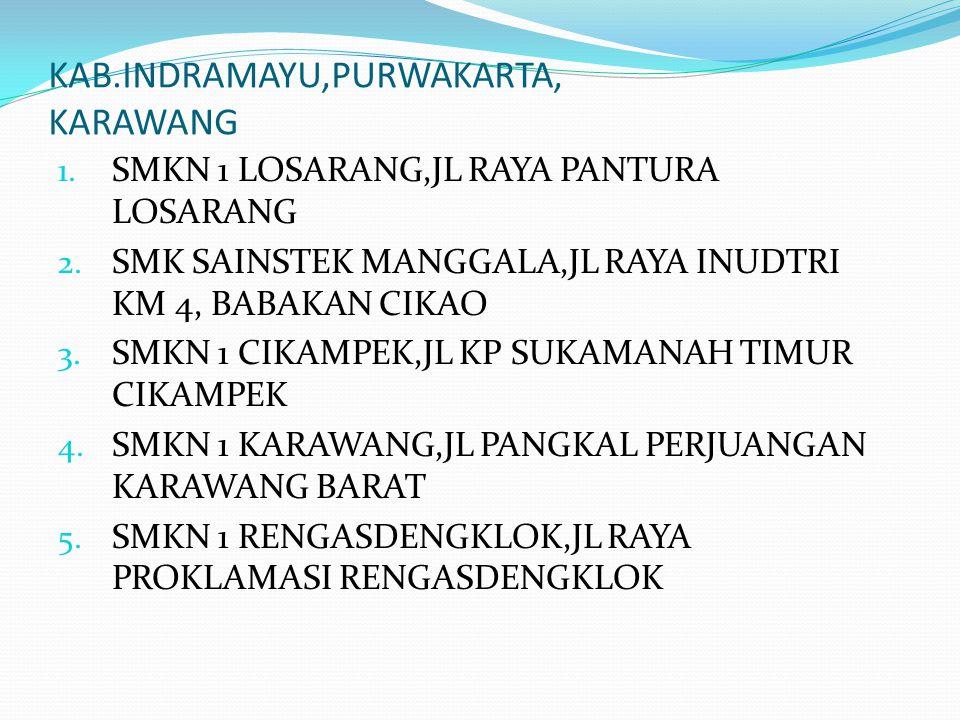 KAB.INDRAMAYU,PURWAKARTA, KARAWANG