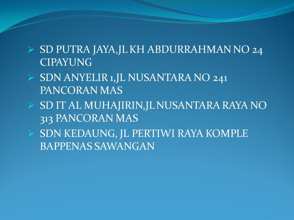SD PUTRA JAYA,JL KH ABDURRAHMAN NO 24 CIPAYUNG