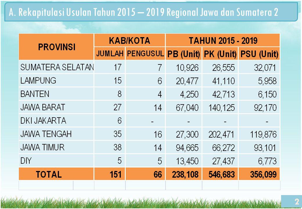 A. Rekapitulasi Usulan Tahun 2015 – 2019 Regional Jawa dan Sumatera 2