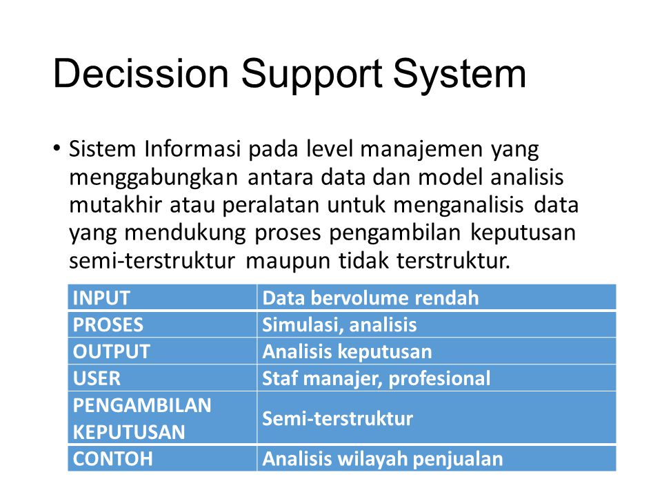 Decission Support System